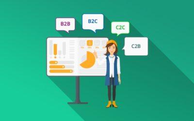 3 Major Types of E-Commerce Business Models